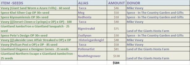 ahs 2019 seeds